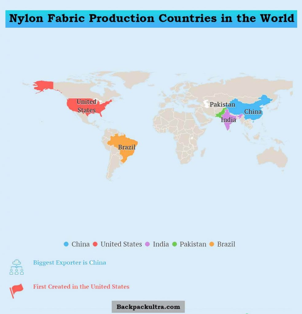 Nylon fabric production countries in the world