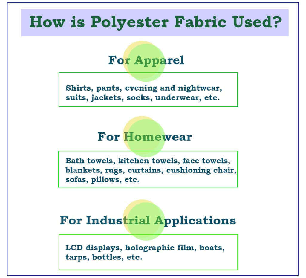 How Is Polyester Fabric Used?